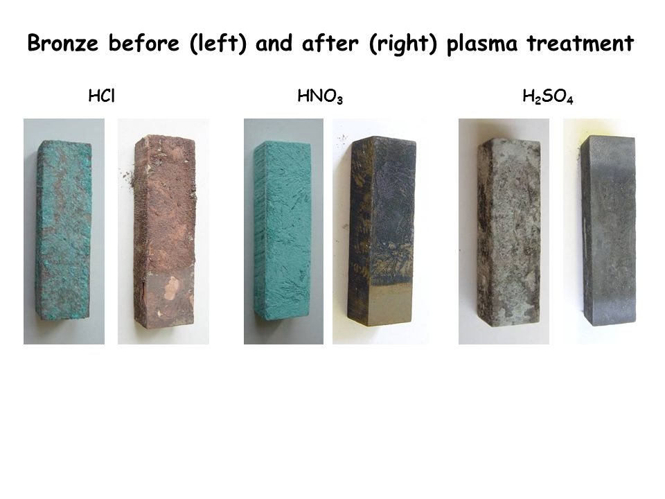 Bronze before (left) and after (right) plasma treatment HClHNO 3 H 2 SO 4