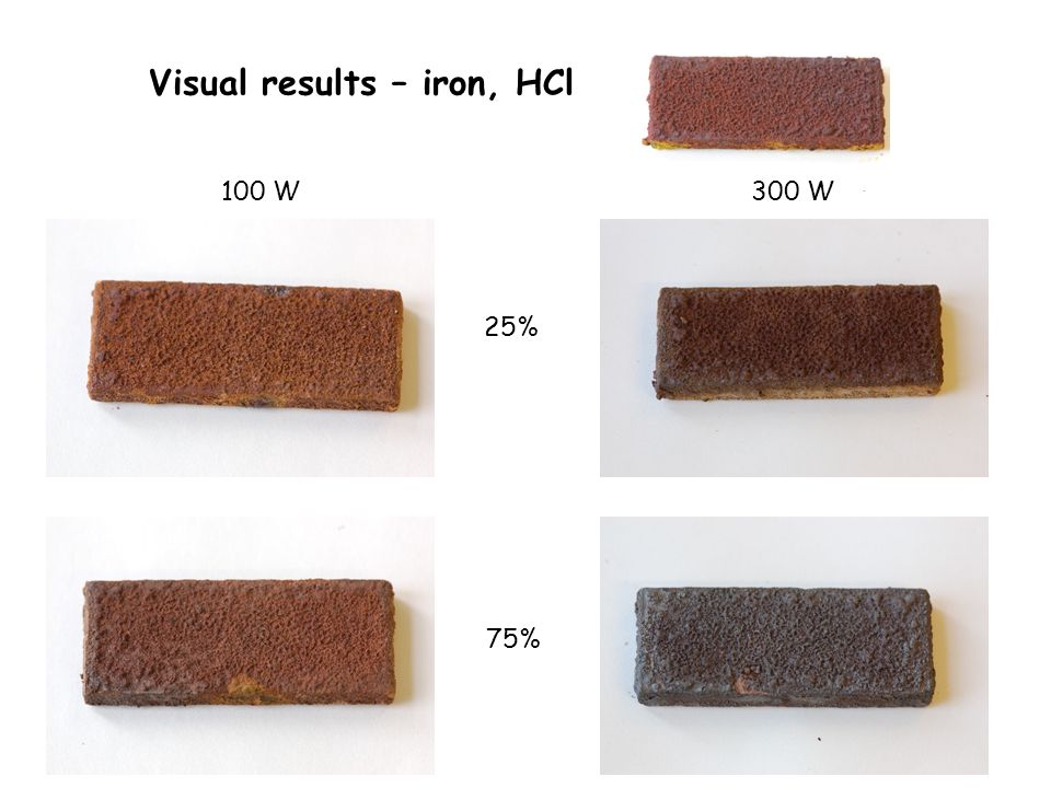 Visual results – iron, HCl 25% 75% 100 W300 W