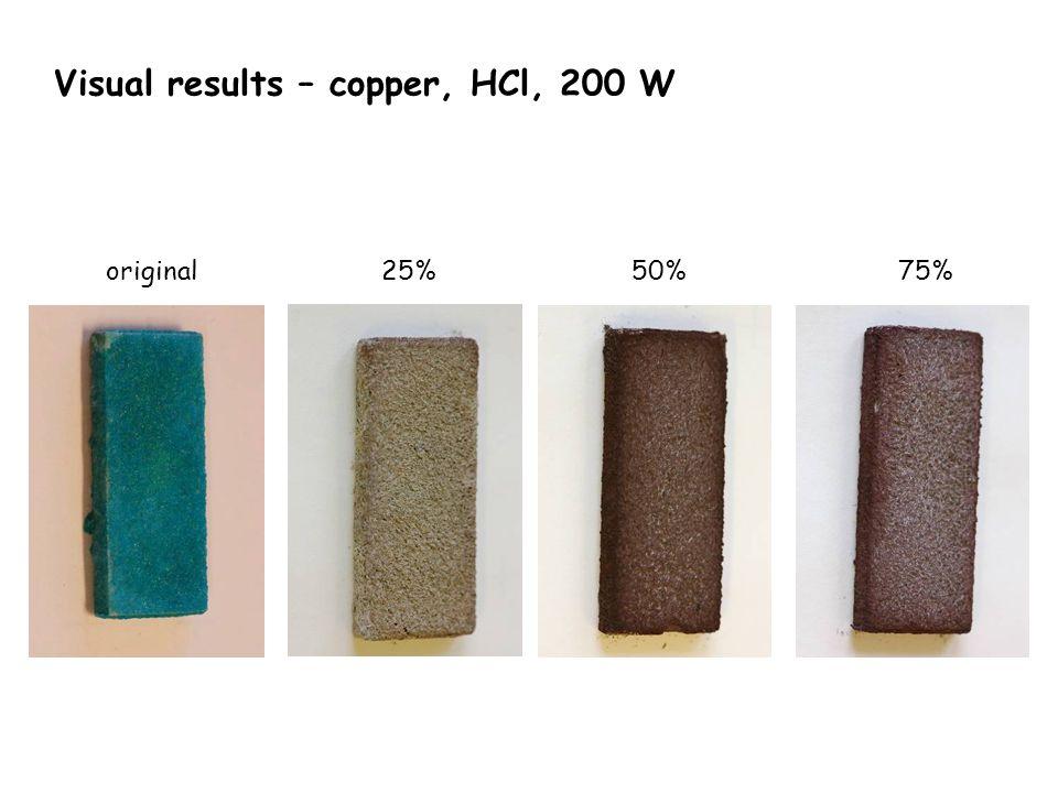 Visual results – copper, HCl, 200 W 25%75%50%original