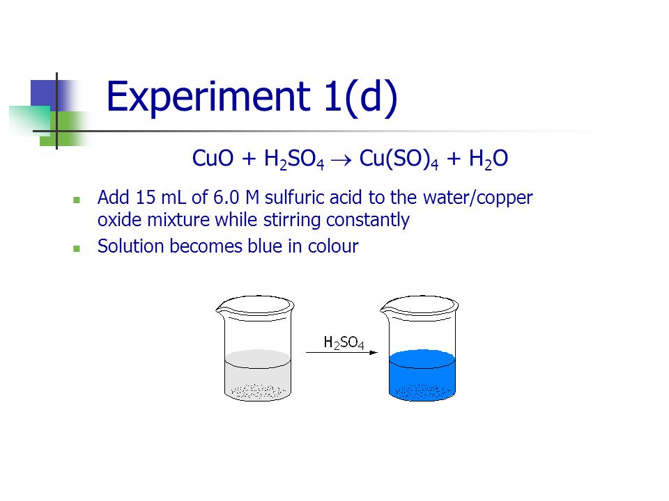 Experiment 1(d) Add 15 mL of 6.0 M sulfuric acid to the water/copper oxide mixture while stirring constantly Solution becomes blue in colour CuO + H 2 SO 4  Cu(SO) 4 + H 2 O