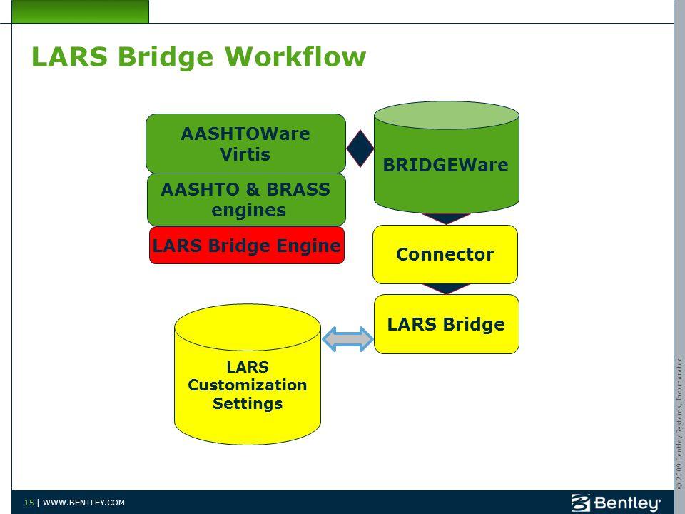 © 2009 Bentley Systems, Incorporated 15 | WWW.BENTLEY.COM LARS Bridge Workflow AASHTOWare Virtis BRIDGEWare LARS Bridge Connector LARS Bridge Engine AASHTO & BRASS engines LARS Customization Settings