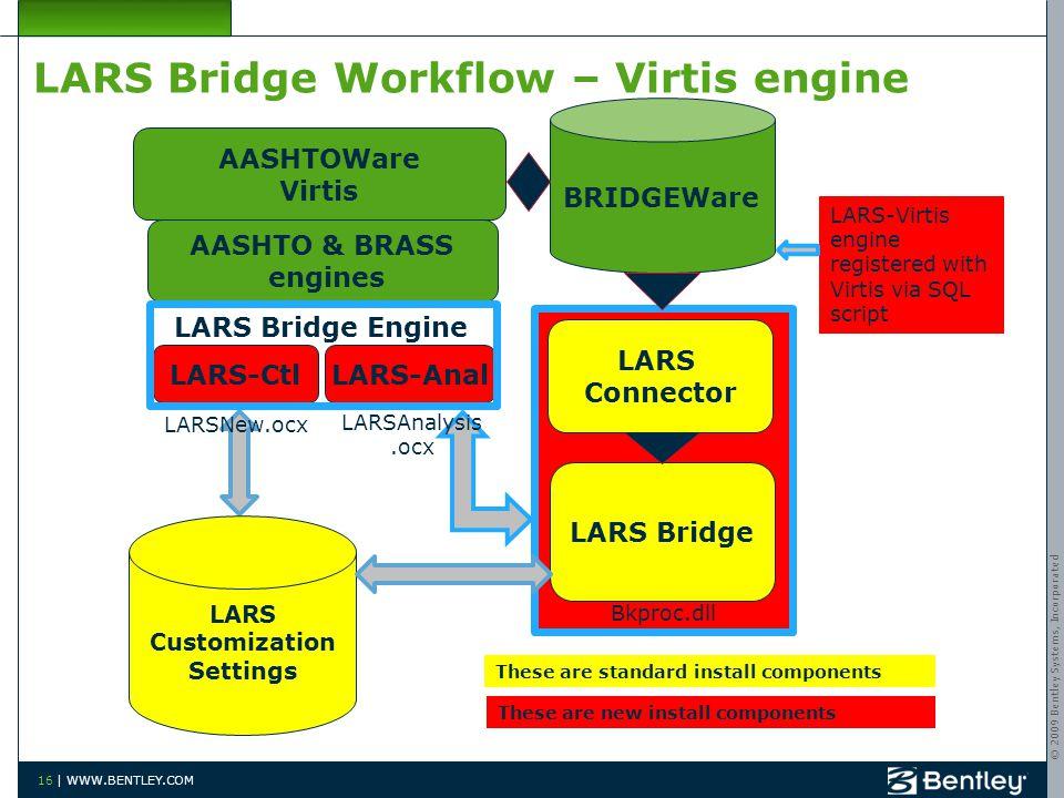 © 2009 Bentley Systems, Incorporated 16 | WWW.BENTLEY.COM LARS Bridge Workflow – Virtis engine AASHTOWare Virtis BRIDGEWare LARS Bridge LARS Connector