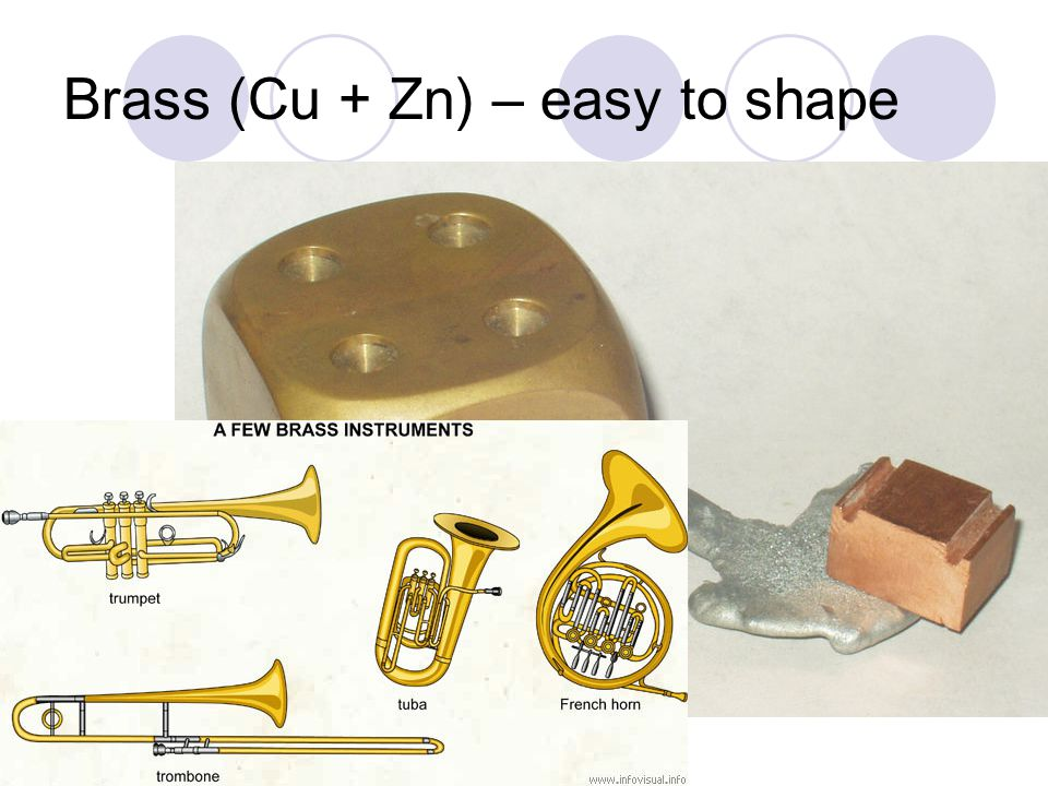 Brass (Cu + Zn) – easy to shape