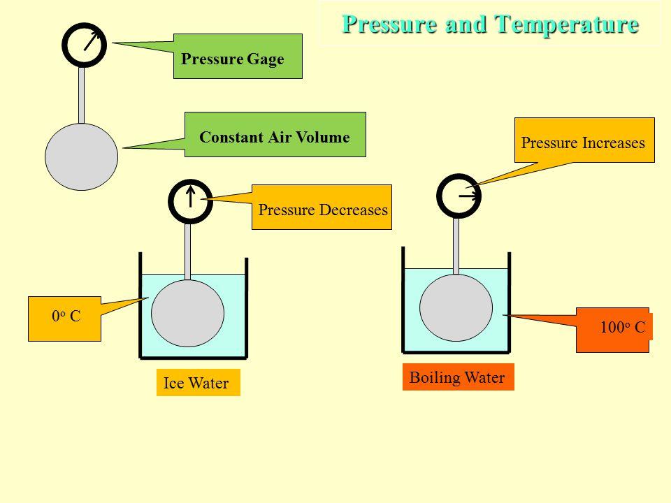 Temperature Temperature is a measure of how hot or cold an object is Ice Water0 o C32 o F273 o K Boiling Water100 o C 212 o F373 o K Room Temp 20 o C