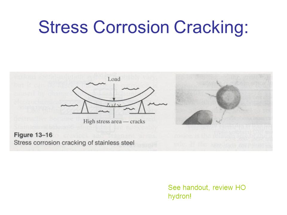 Stress Corrosion Cracking: See handout, review HO hydron!