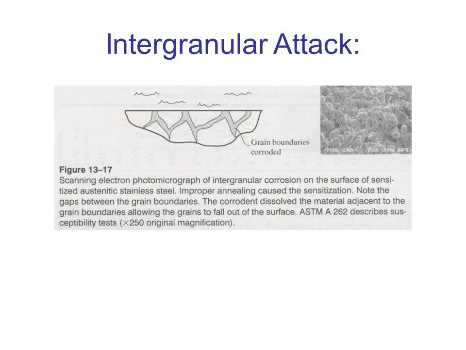 Intergranular Attack: