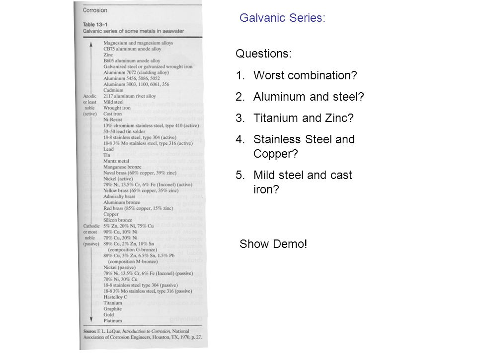 Questions: 1.Worst combination? 2.Aluminum and steel? 3.Titanium and Zinc? 4.Stainless Steel and Copper? 5.Mild steel and cast iron? Galvanic Series: