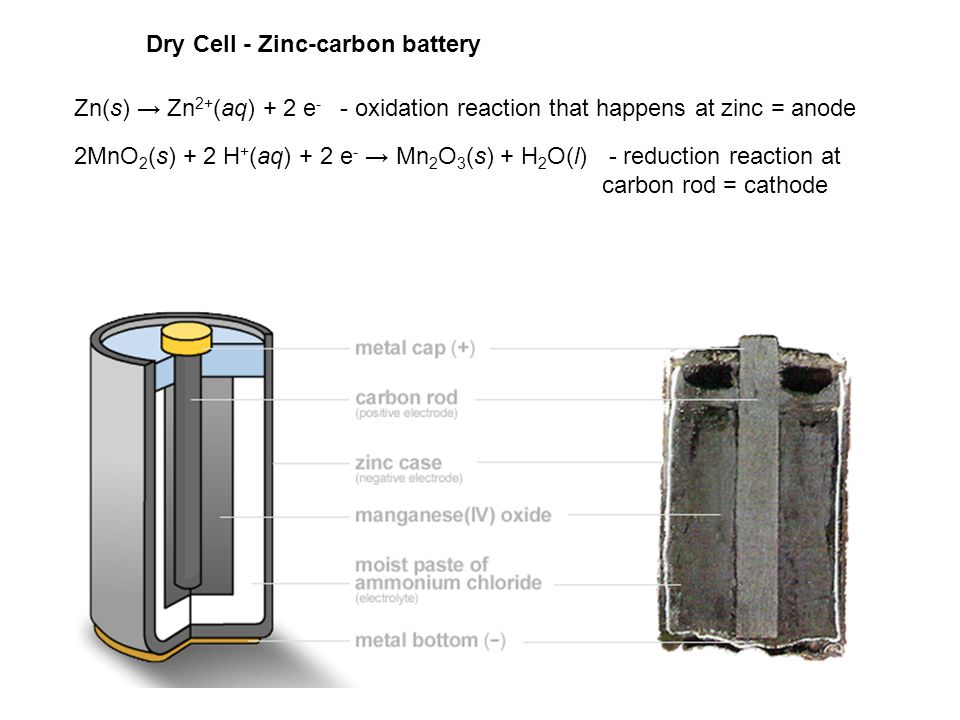 Zn(s) → Zn 2+ (aq) + 2 e - - oxidation reaction that happens at zinc = anode Dry Cell - Zinc-carbon battery 2MnO 2 (s) + 2 H + (aq) + 2 e - → Mn 2 O 3