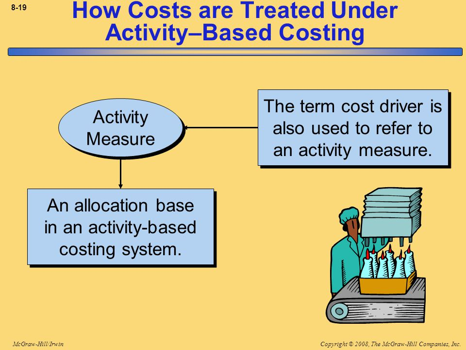 Copyright © 2008, The McGraw-Hill Companies, Inc.McGraw-Hill/Irwin 8-19 Activity Measure An allocation base in an activity-based costing system. How C