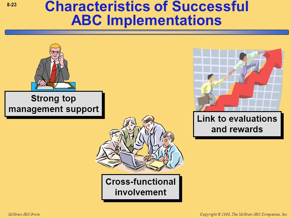Copyright © 2008, The McGraw-Hill Companies, Inc.McGraw-Hill/Irwin 8-23 Characteristics of Successful ABC Implementations Strong top management support Cross-functional involvement Link to evaluations and rewards