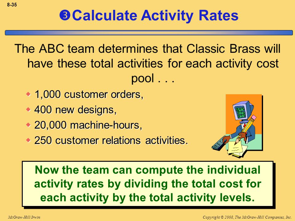 Copyright © 2008, The McGraw-Hill Companies, Inc.McGraw-Hill/Irwin 8-35  Calculate Activity Rates The ABC team determines that Classic Brass will have these total activities for each activity cost pool...