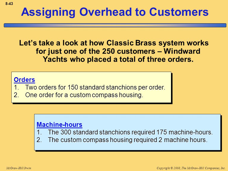Copyright © 2008, The McGraw-Hill Companies, Inc.McGraw-Hill/Irwin 8-43 Let's take a look at how Classic Brass system works for just one of the 250 customers – Windward Yachts who placed a total of three orders.