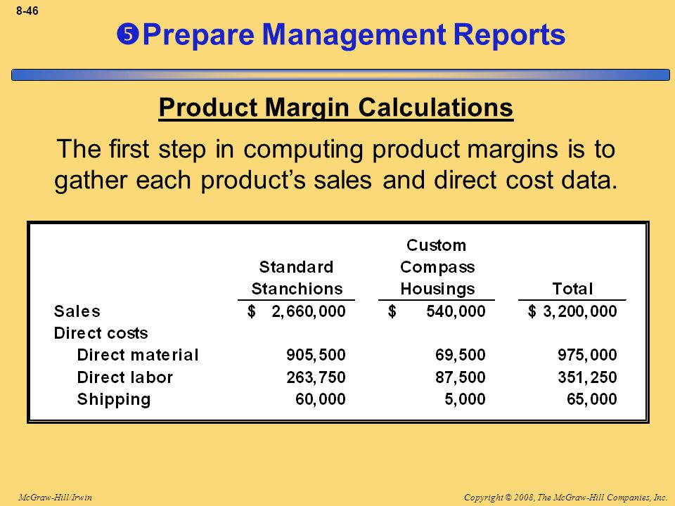 Copyright © 2008, The McGraw-Hill Companies, Inc.McGraw-Hill/Irwin 8-46  Prepare Management Reports Product Margin Calculations The first step in computing product margins is to gather each product's sales and direct cost data.