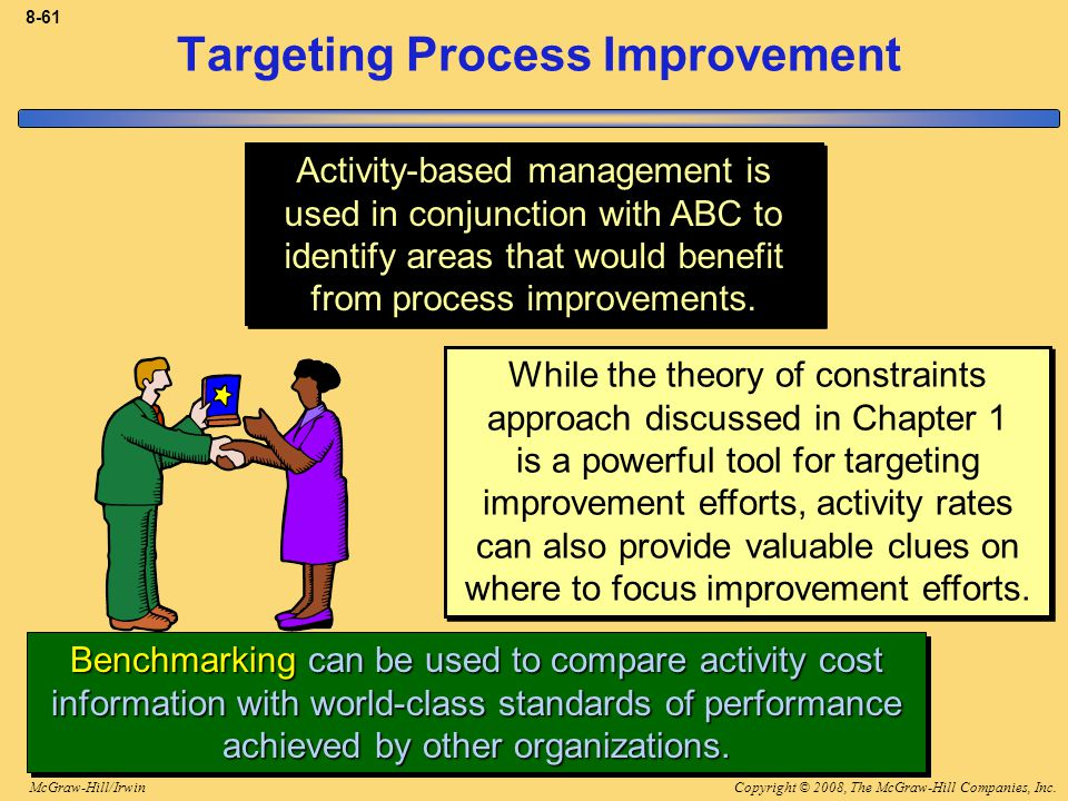 Copyright © 2008, The McGraw-Hill Companies, Inc.McGraw-Hill/Irwin 8-61 Targeting Process Improvement Activity-based management is used in conjunction with ABC to identify areas that would benefit from process improvements.