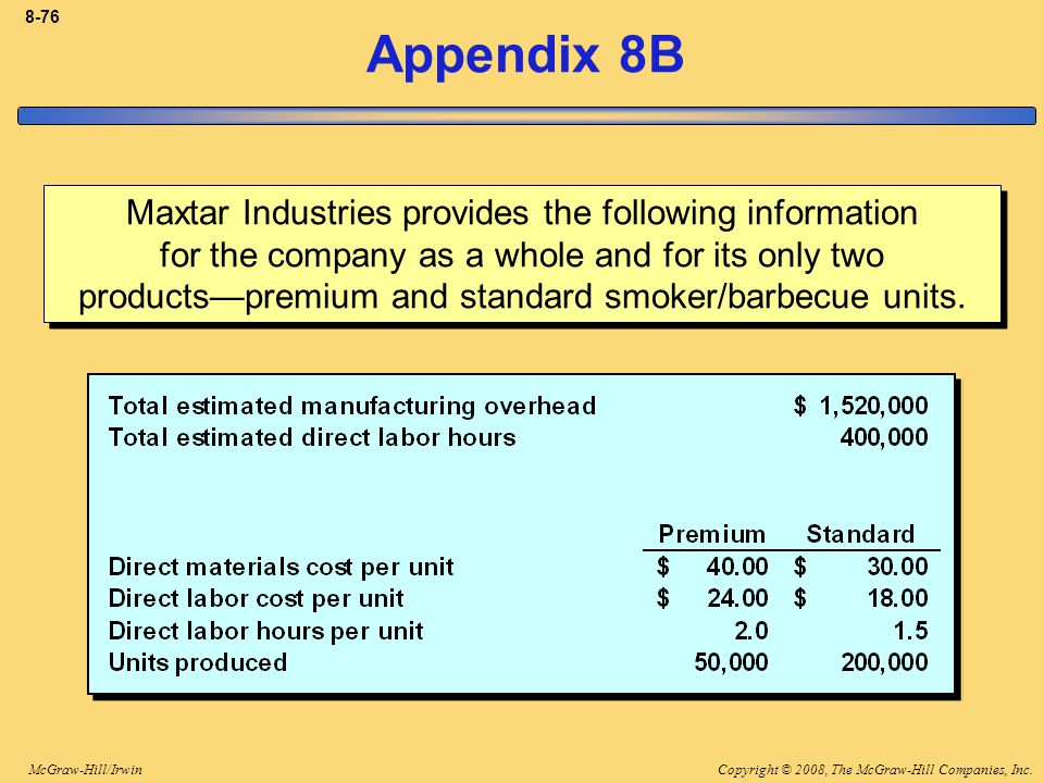 Copyright © 2008, The McGraw-Hill Companies, Inc.McGraw-Hill/Irwin 8-76 Appendix 8B Maxtar Industries provides the following information for the compa