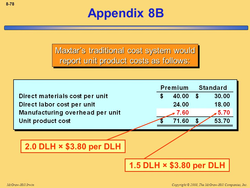 Copyright © 2008, The McGraw-Hill Companies, Inc.McGraw-Hill/Irwin 8-78 Appendix 8B Maxtar's traditional cost system would report unit product costs a