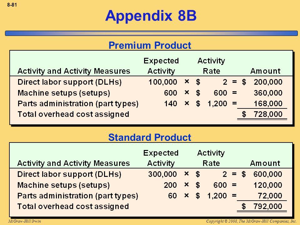 Copyright © 2008, The McGraw-Hill Companies, Inc.McGraw-Hill/Irwin 8-81 Appendix 8B Premium Product Standard Product