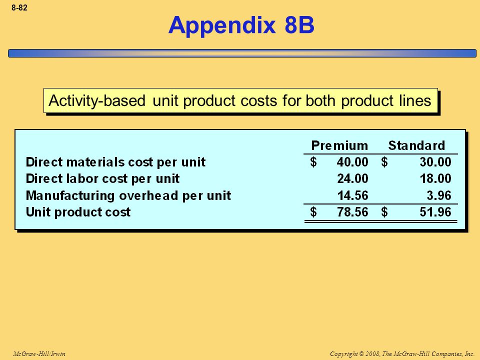 Copyright © 2008, The McGraw-Hill Companies, Inc.McGraw-Hill/Irwin 8-82 Appendix 8B Activity-based unit product costs for both product lines