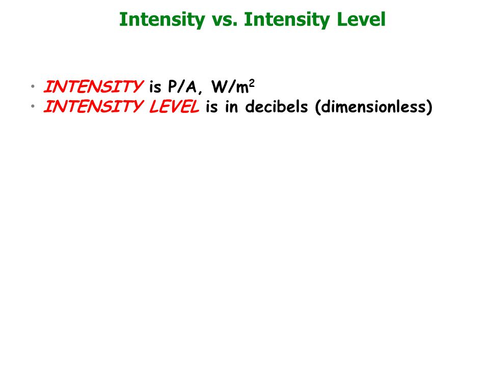 Intensity vs.