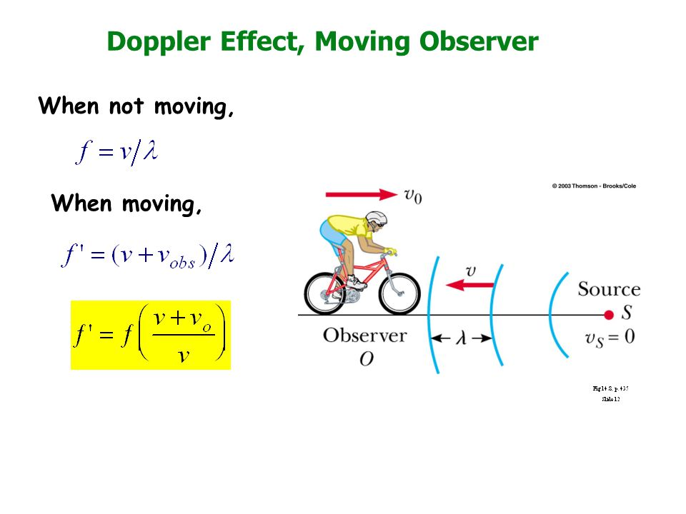 Doppler Effect, Moving Observer When not moving, When moving,