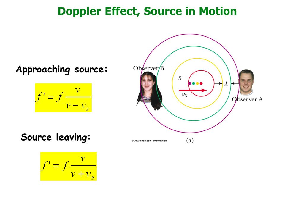 Doppler Effect, Source in Motion Approaching source: Source leaving: