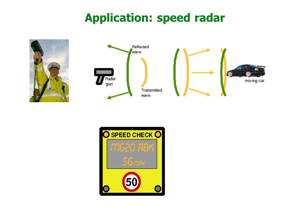 Application: speed radar