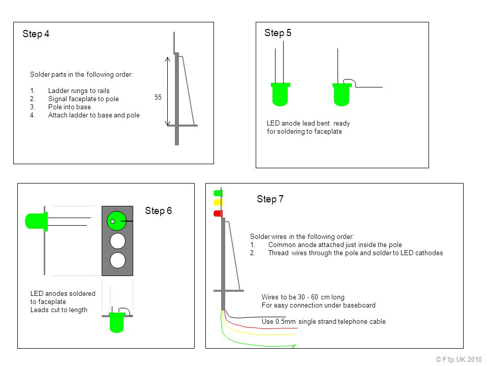 Solder parts in the following order: 1.Ladder rungs to rails 2.Signal faceplate to pole 3.Pole into base 4.Attach ladder to base and pole LED anode lead bent ready for soldering to faceplate LED anodes soldered to faceplate Leads cut to length Solder wires in the following order: 1.Common anode attached just inside the pole 2.Thread wires through the pole and solder to LED cathodes Wires to be 30 - 60 cm long For easy connection under baseboard Use 0.5mm single strand telephone cable Step 4 Step 5 Step 7 Step 6 55 © F1p UK 2010