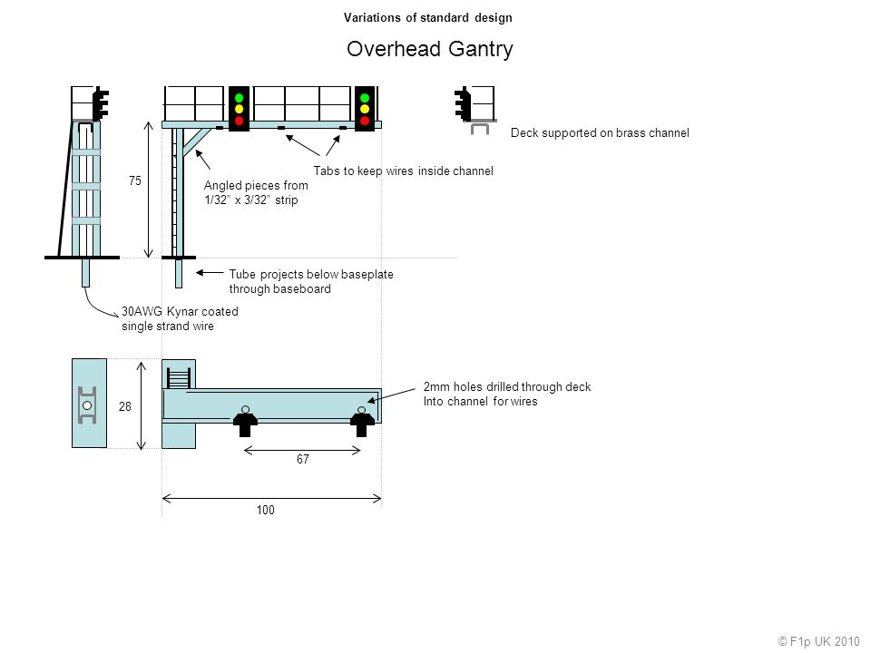 Junction Signal 22 60 70 30AWG Kynar coated single strand wire Deck supported on brass channel Wires run along platform Into pole Variations of standard design © F1p UK 2010
