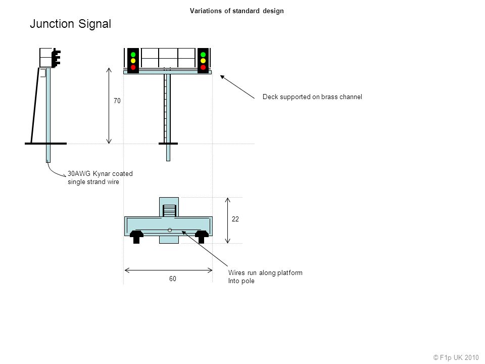 Junction Signal 22 60 70 30AWG Kynar coated single strand wire Deck supported on brass channel Wires run along platform Into pole Variations of standa