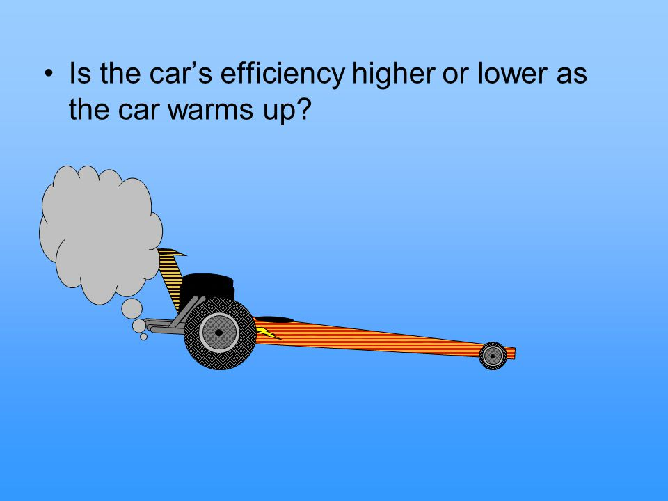 Is the car's efficiency higher or lower as the car warms up?