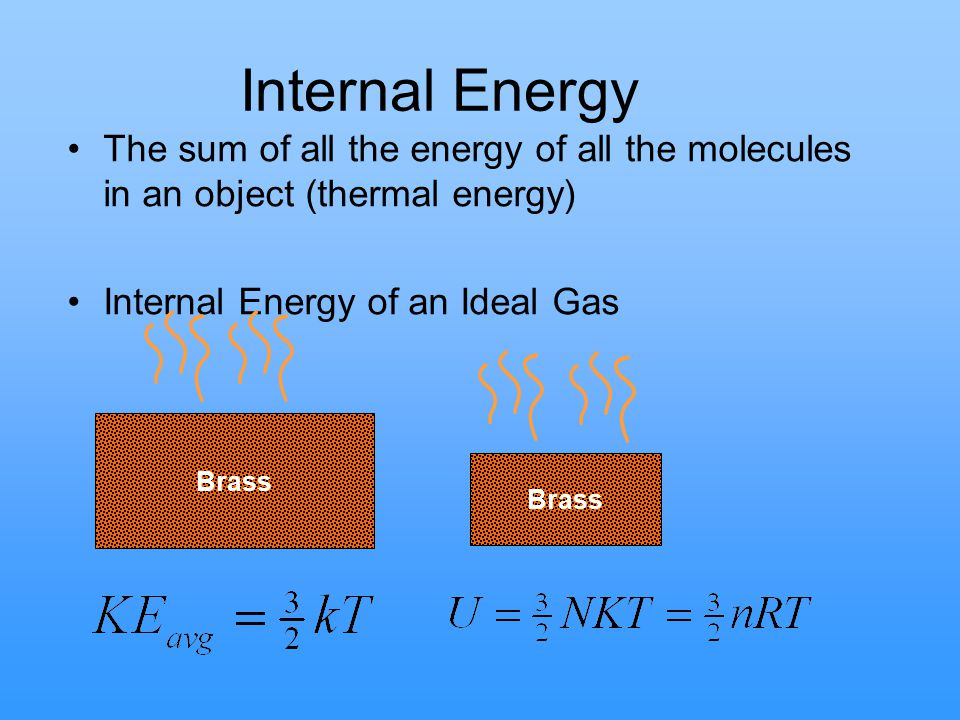 Ch15 Thermodynamics Heat – Transfer of energy due to ΔT Work – Transfer of energy NOT due to ΔT Q – Heat W – Work –W done on the system is negative (Giancoli) –W done by the system is positive (AP WS) ΔU – Change in energy