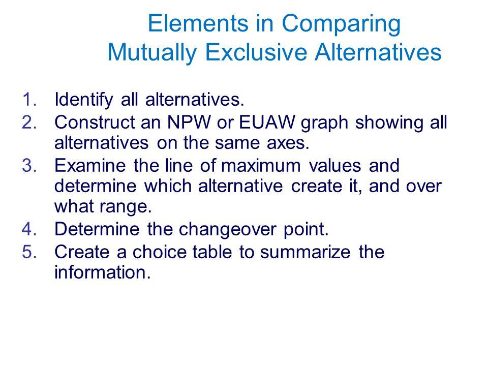 Copyright Oxford University Press 2009 1.Identify all alternatives.