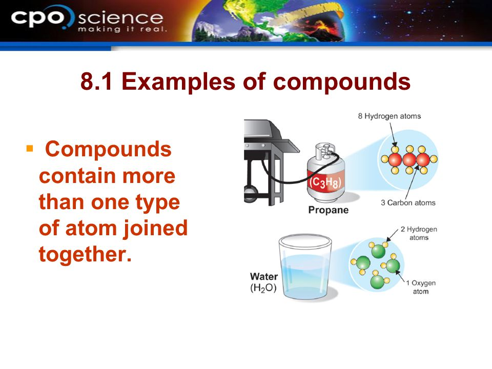 8.1 Examples of compounds  Compounds contain more than one type of atom joined together.