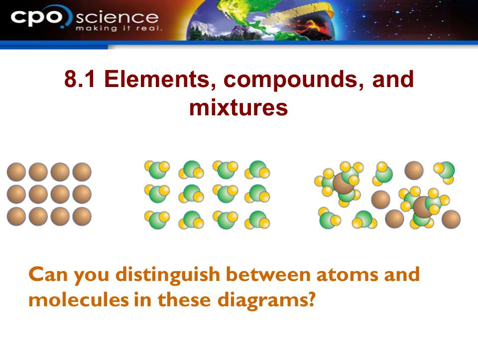 8.1 Elements, compounds, and mixtures Can you distinguish between atoms and molecules in these diagrams?