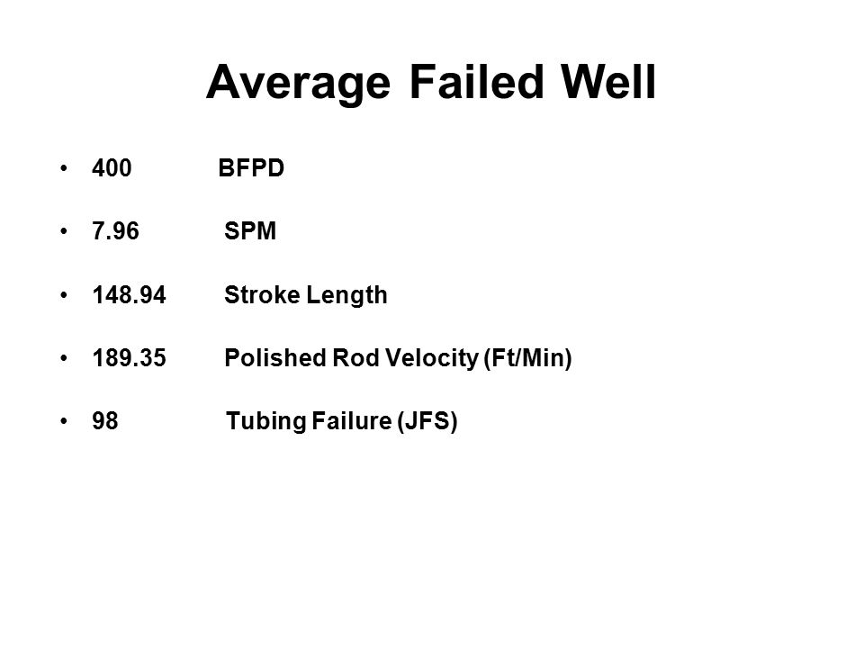 Average Failed Well 400 BFPD 7.96 SPM 148.94 Stroke Length 189.35 Polished Rod Velocity (Ft/Min) 98 Tubing Failure (JFS)