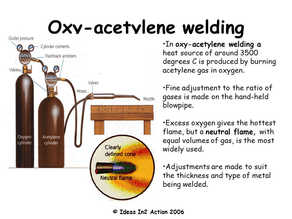 © Ideas In2 Action 2006 Oxy-acetylene welding In oxy-acetylene welding a heat source of around 3500 degrees C is produced by burning acetylene gas in oxygen.