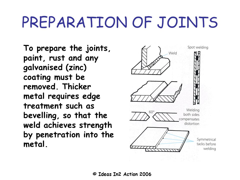 © Ideas In2 Action 2006 PREPARATION OF JOINTS To prepare the joints, paint, rust and any galvanised (zinc) coating must be removed.