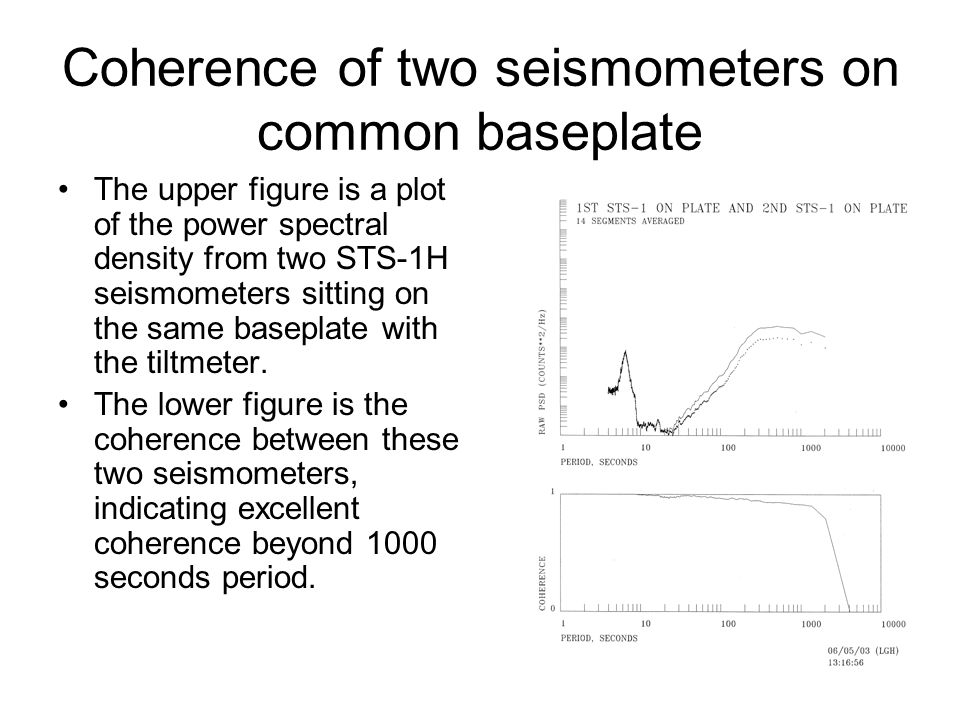 Coherence of two seismometers on common baseplate The upper figure is a plot of the power spectral density from two STS-1H seismometers sitting on the same baseplate with the tiltmeter.