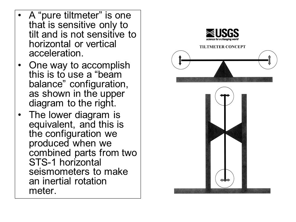 A pure tiltmeter is one that is sensitive only to tilt and is not sensitive to horizontal or vertical acceleration.