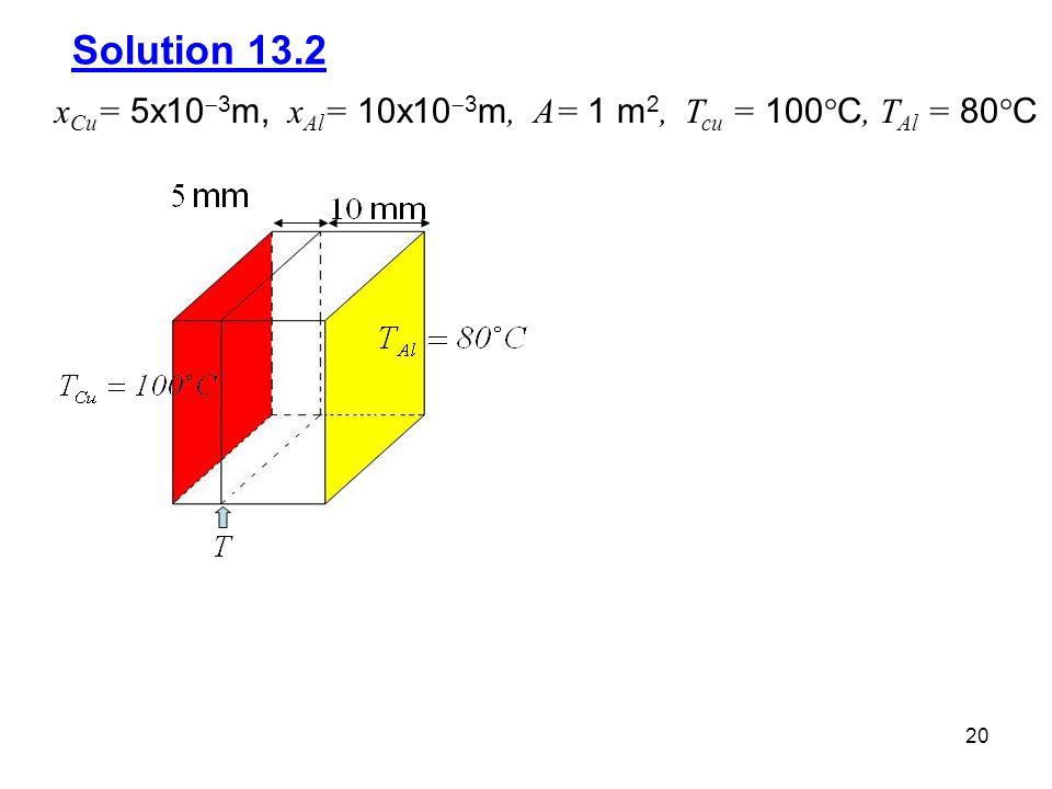 20 Solution 13.2 x Cu = 5x10  3 m, x Al = 10x10  3 m, A= 1 m 2, T cu = 100  C, T Al = 80  C
