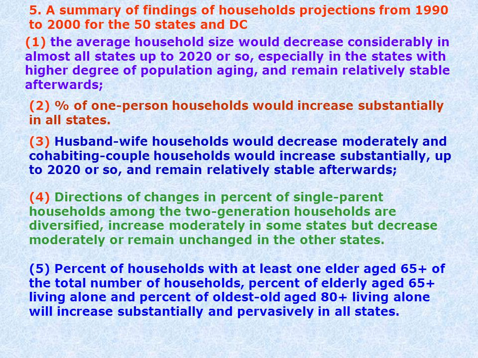 5. A summary of findings of households projections from 1990 to 2000 for the 50 states and DC (1) the average household size would decrease considerab