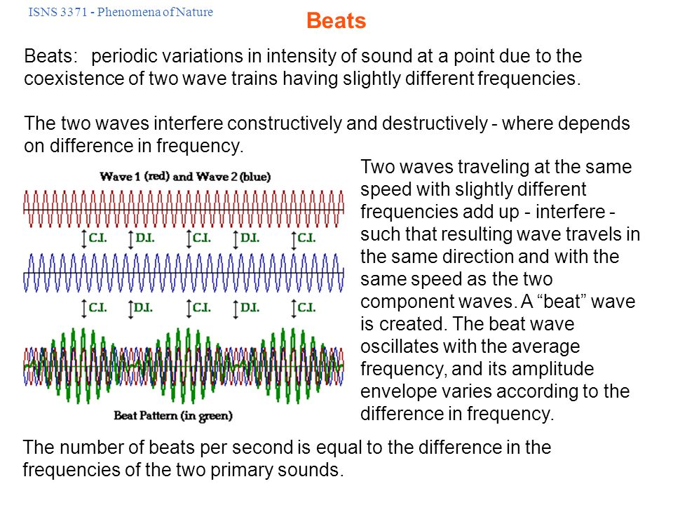 ISNS 3371 - Phenomena of Nature Two waves traveling at the same speed with slightly different frequencies add up - interfere - such that resulting wave travels in the same direction and with the same speed as the two component waves.