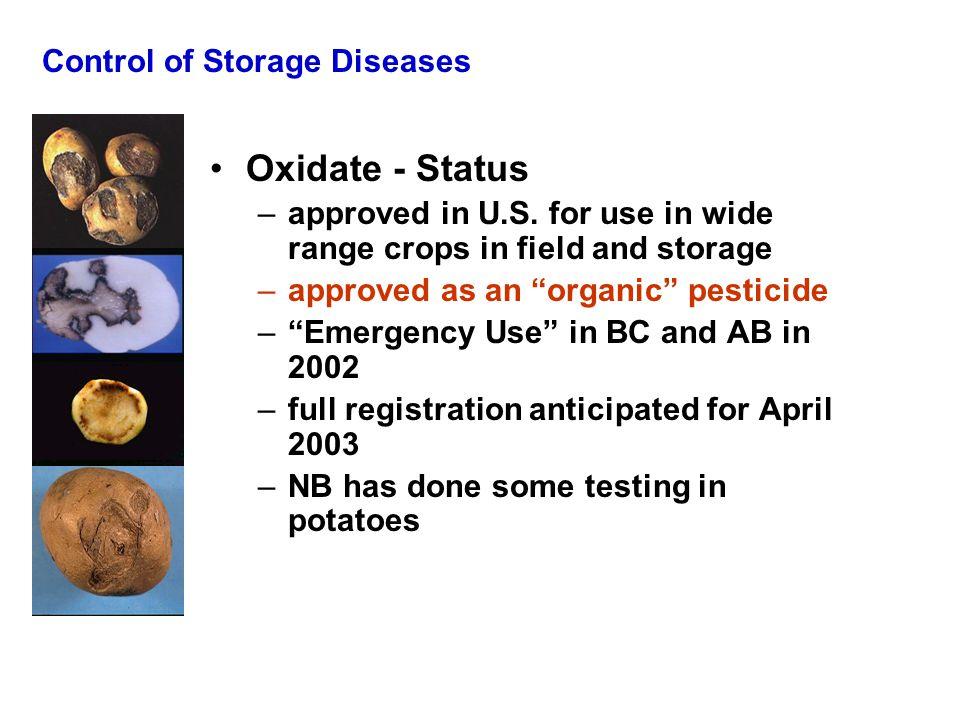 Control of Storage Diseases Oxidate - Status –approved in U.S.