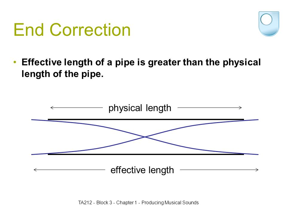 TA212 - Block 3 - Chapter 1 - Producing Musical Sounds End Correction Effective length of a pipe is greater than the physical length of the pipe.