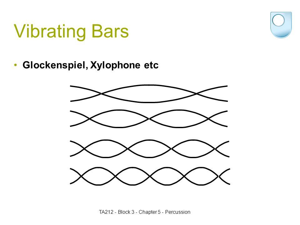 Vibrating Bars Glockenspiel, Xylophone etc