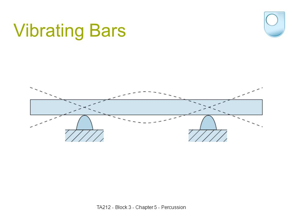 TA212 - Block 3 - Chapter 5 - Percussion Vibrating Bars