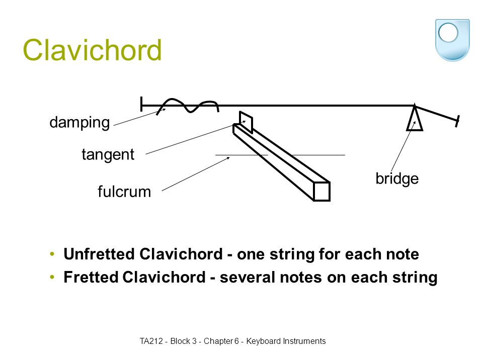 TA212 - Block 3 - Chapter 6 - Keyboard Instruments Clavichord Unfretted Clavichord - one string for each note Fretted Clavichord - several notes on each string fulcrum tangent bridge damping
