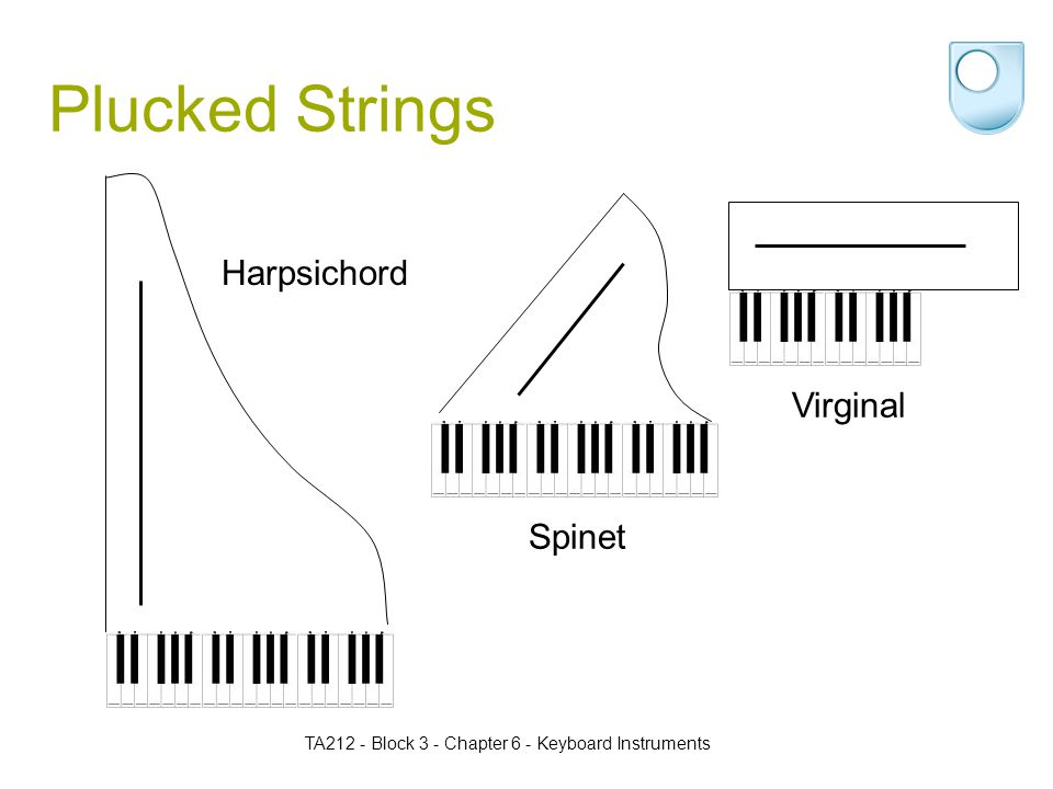 TA212 - Block 3 - Chapter 6 - Keyboard Instruments Plucked Strings Virginal Spinet Harpsichord