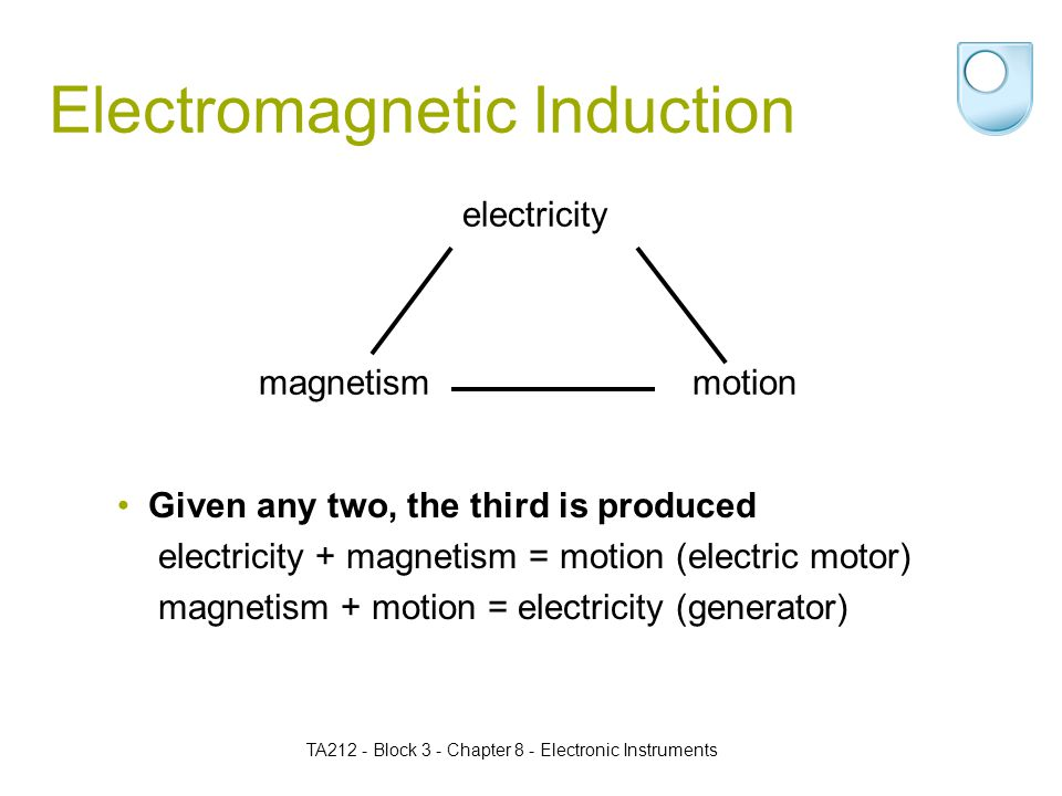 TA212 - Block 3 - Chapter 8 - Electronic Instruments Electromagnetic Induction Given any two, the third is produced electricity + magnetism = motion (electric motor) magnetism + motion = electricity (generator) electricity magnetismmotion