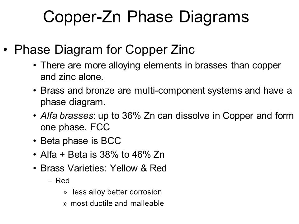 Copper-Zn Phase Diagrams Phase Diagram for Copper Zinc There are more alloying elements in brasses than copper and zinc alone.